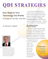 four steps to turn technology into profits whitepaper